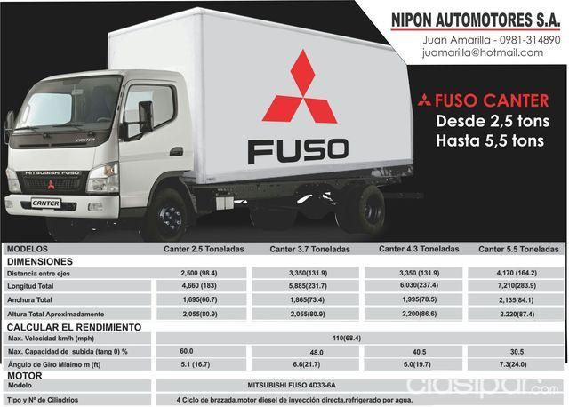 Camion Mitsubishi Canter Fuso 0 Km 100 Japones 48 Cuotas En Guaranies 790139 Clasipar Com En Paraguay